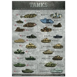 WWI and WWII Tank Poster